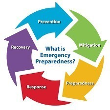 Emergency Preparedness ROLF